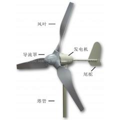 Petite Eolienne Domestique - 750 Watt-Petite Eolienne Domestique - 750 Watt