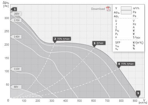 specification-reseau-ventilation-extracteur-centrifuge-ruck-etaline-max-fan-200-oxygen-industry
