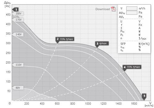 specification-reseau-ventilation-extracteur-centrifuge-ruck-etaline-max-fan-250-oxygen-industry