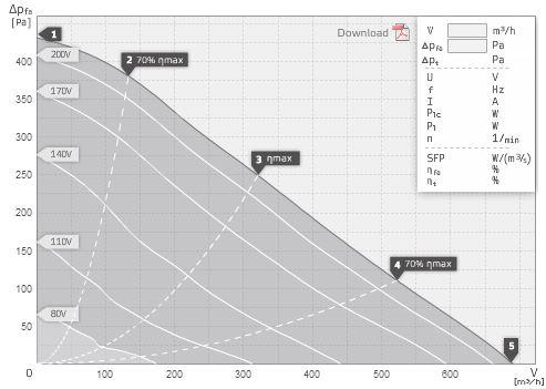 specification-reseau-ventilation-extracteur-centrifuge-ruck-rk160-ls-oxygen-industry